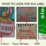 Reading Tequila Labels